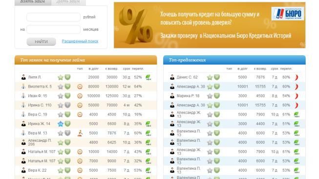 bezbanka.ru