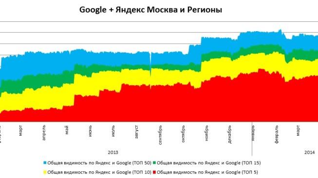 clcom.ru график