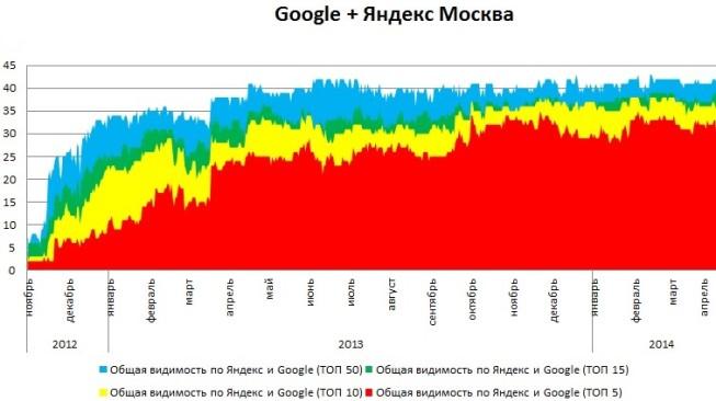 erv.ru график