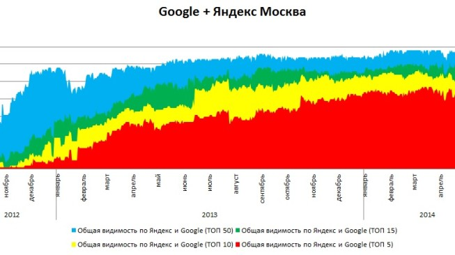 gineko.com график