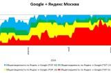 lischannel.ru график