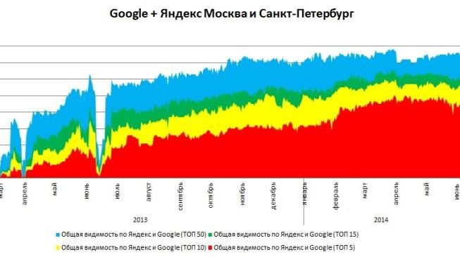 restec-events.ru график(1)