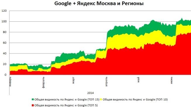 studia52.ru график